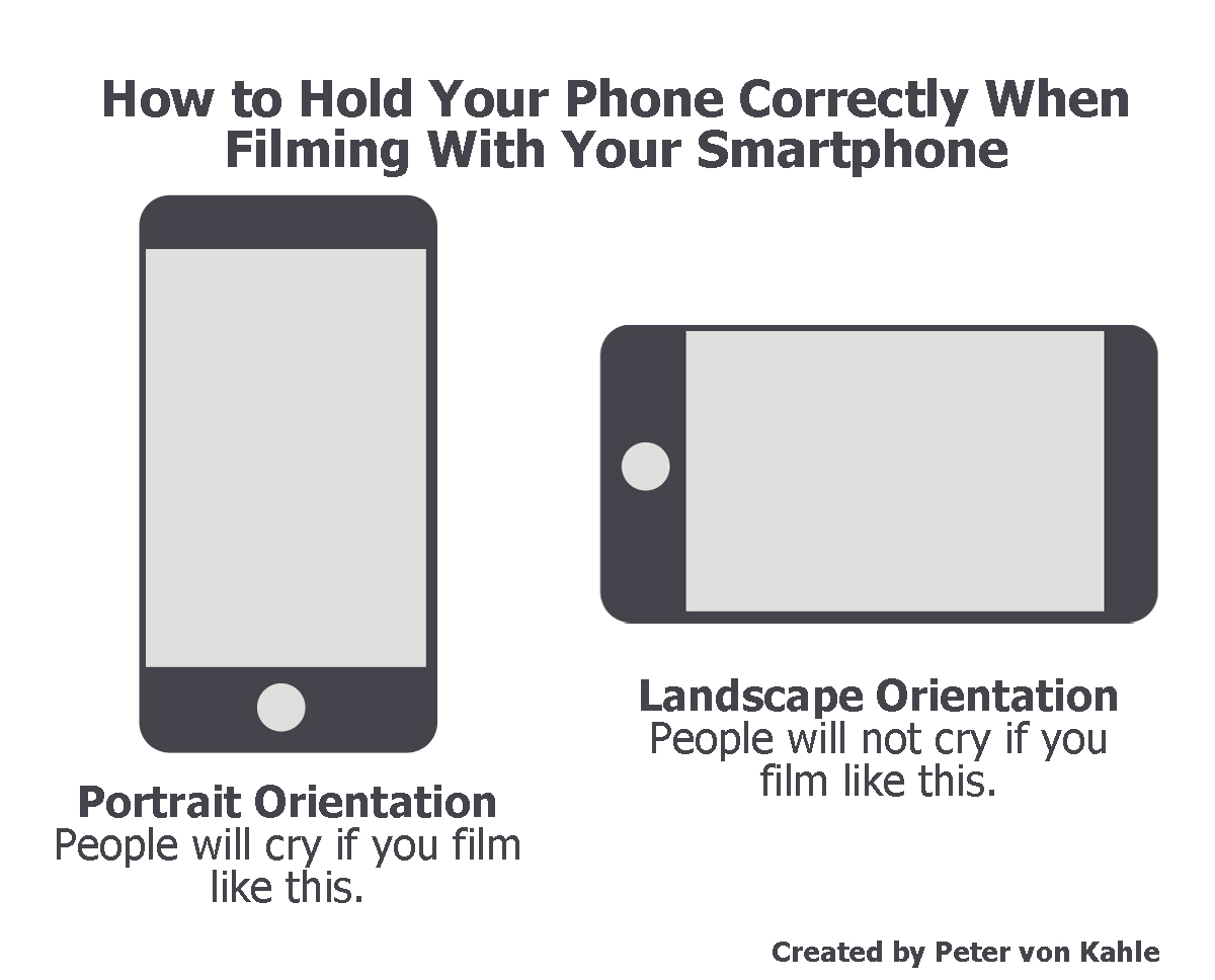 Disney Cruise Travel Video How to Hold Your Smartphone while Filming