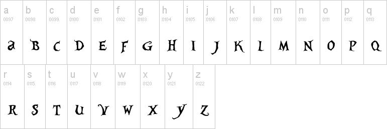alice in wonderland lowercase