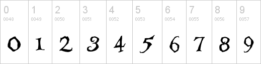 alice in wonderland font numbers
