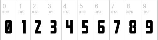 Mandalorian font numbers
