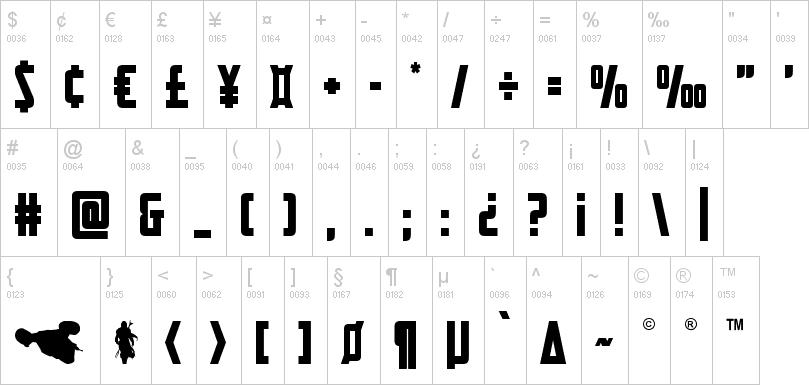 Mandalorian font symbols