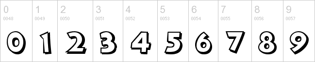 mickey mouse numbers font